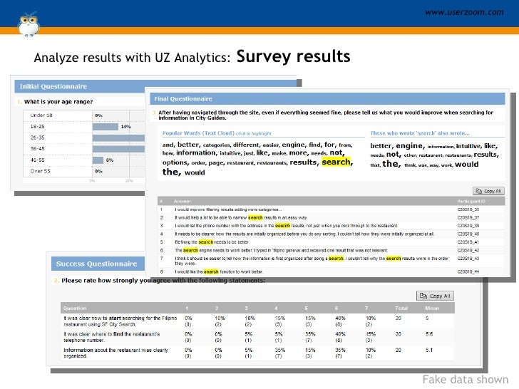 Analyze results with UZ Analytics:  Survey results Fake data shown