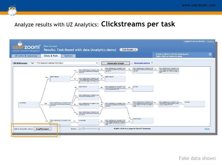 Analyze results with UZ Analytics:  Clickstreams per task Fake data shown