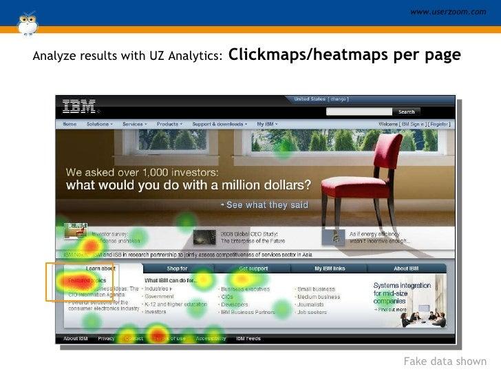 Analyze results with UZ Analytics:  Clickmaps/heatmaps per page Fake data shown