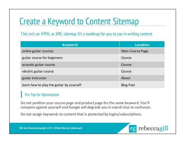 Create a Keyword to Content Sitemap This isn't an HTML or XML sitemap.It's a roadmap for you to use in writing content. 11...