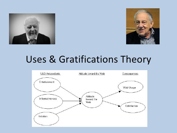 Talk:Uses and gratifications theory