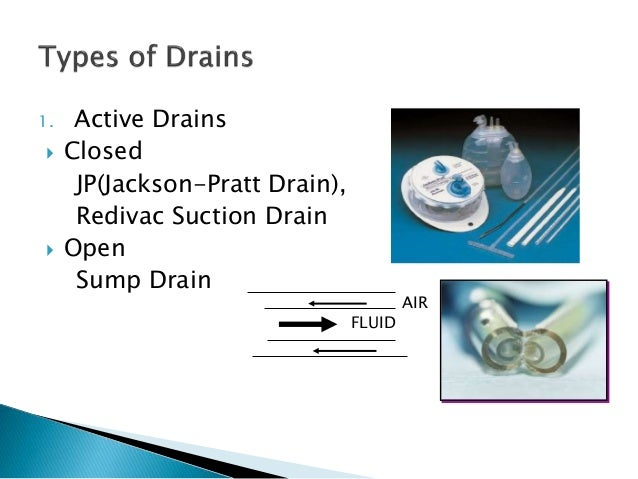 Uses Of Drain In Abdominal Surgery