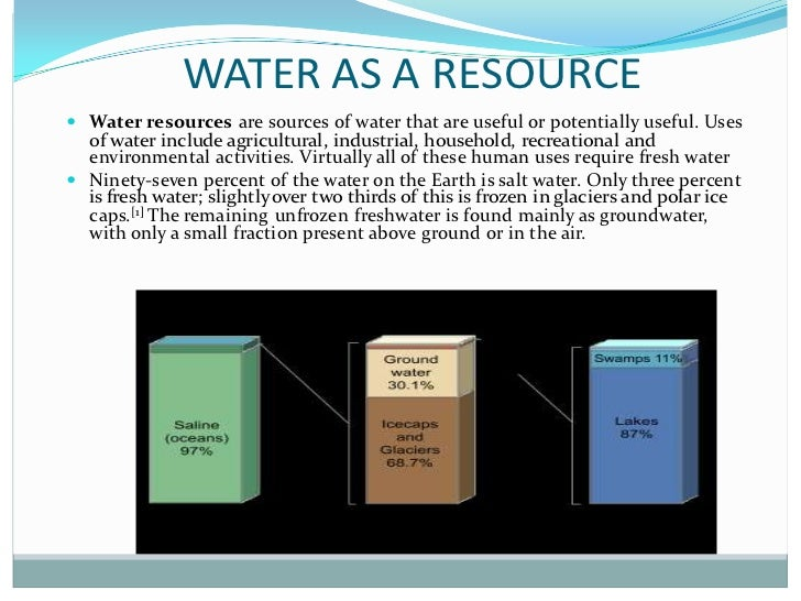 WATER AS A RESOURCE Water resources are sources of water that are useful or potentially useful. Uses  of water include ag...