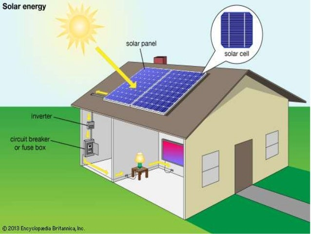 the importance and use of solar energy Solar energy is, simply, energy provided by the sun this energy is in the form of solar radiation, which makes the production of solar electricity possible.