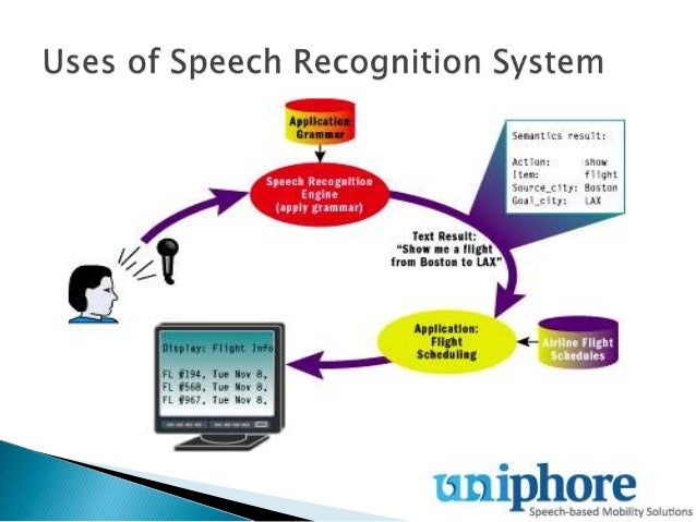 an overview of voice recognition systems and their use Voice controlled wheelchair clark ja, roemer rb a voice recognition and control system for use by quadriplegics and other severely physically disabled individuals in controlling a wheelchair has been developed and tested.