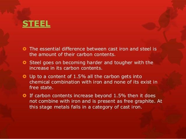Uses of various steel in civil engineering