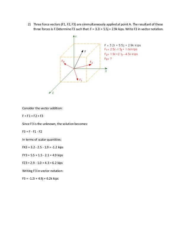Use The Law Of Sines And Law Of Cosines To Determine The Resultant Fo