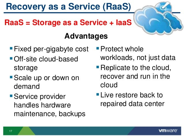 Recovery As A Service Vvvshould You Move Your Disaster