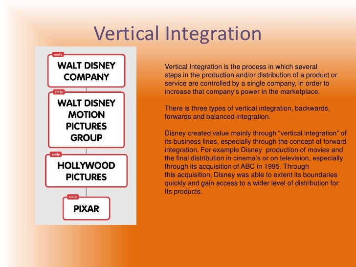 disney vertical and horizontal integration horizontal integration:  disney has merged with pixar and marvel, which are also movie productions disney's takeover of espn would be considered as.