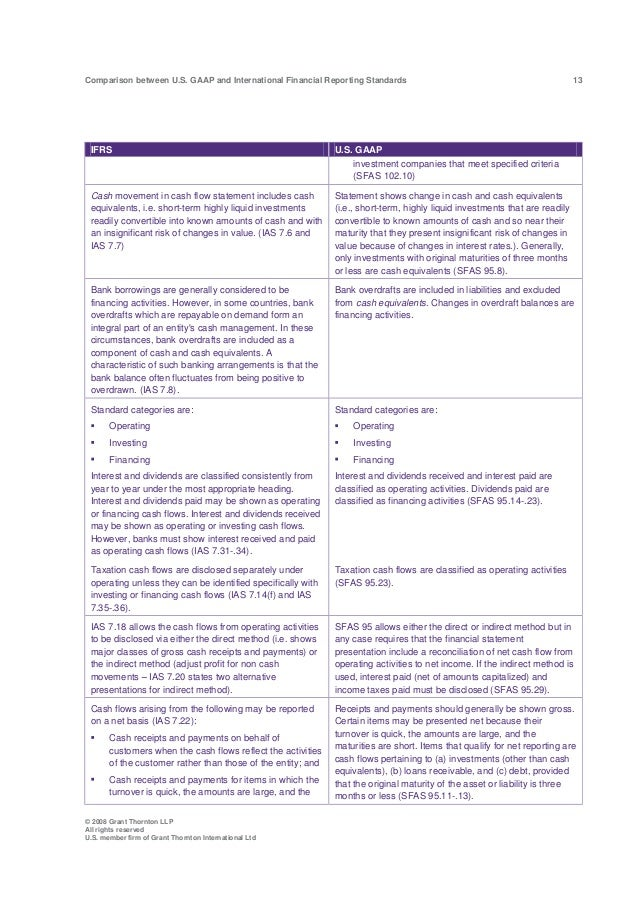 comparing ifrs to gaap International financial reporting standards into the financial reporting system  for us issuers a comparison of us gaap and ifrs.