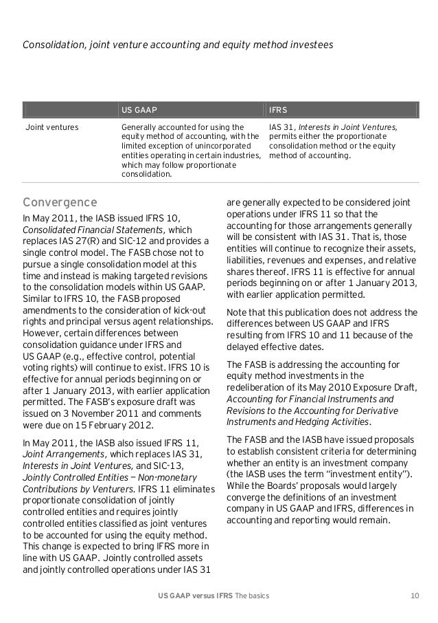 ifrs us and prc gaap Like ifrs and us gaap further accounting standard-28 on impairment of  assets discusses the provisions for impairment of intangible assets chinese  gaap:.