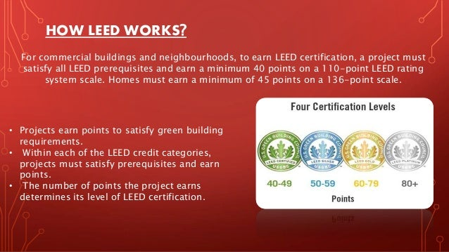 Usgbc leed for Leed for homes rating system