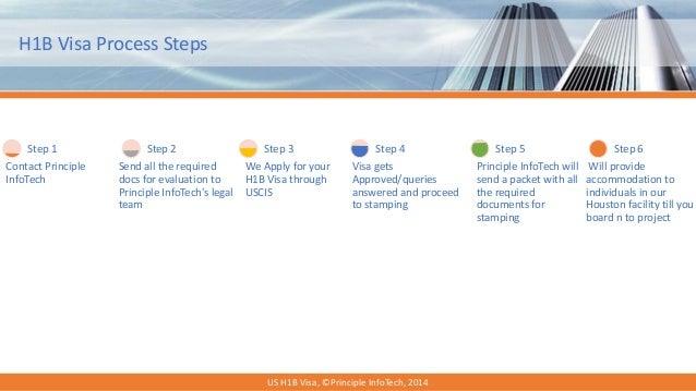 H1 Visa Stamping Documents - immihelp.com