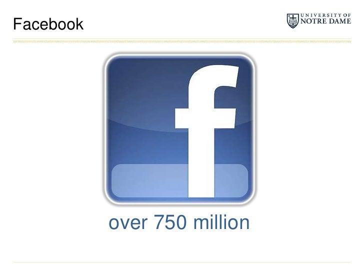 over 750 million<br />Facebook<br />