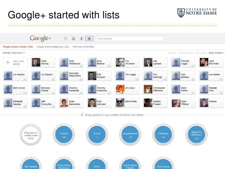 Google+ started with lists<br />
