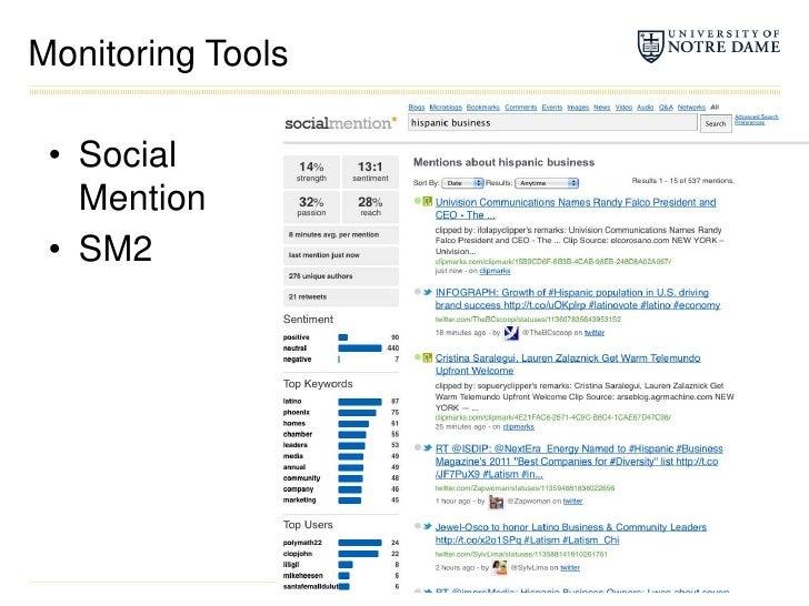 MonitoringTools<br />Social Mention<br />SM2<br />