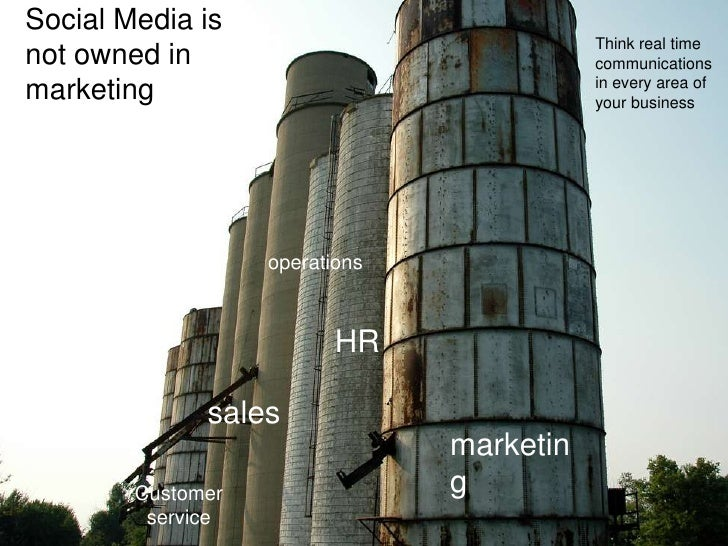 Social Media is not owned in marketing<br />Think real time communications in every area of your business<br />operations<...