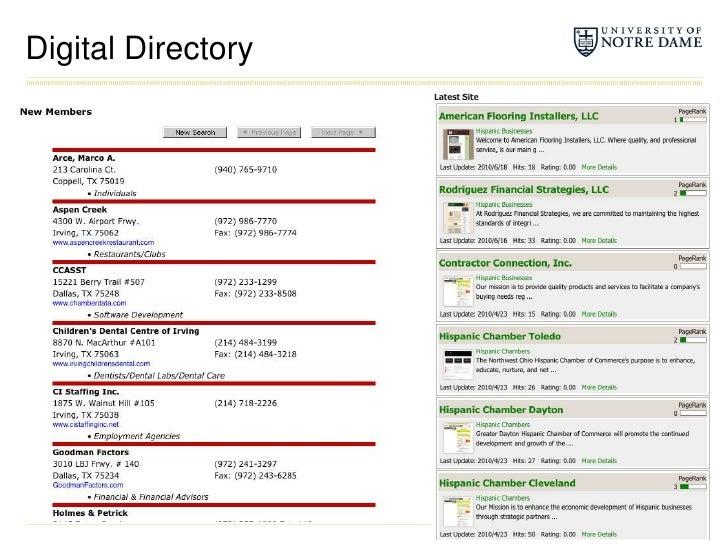 Digital Directory<br />
