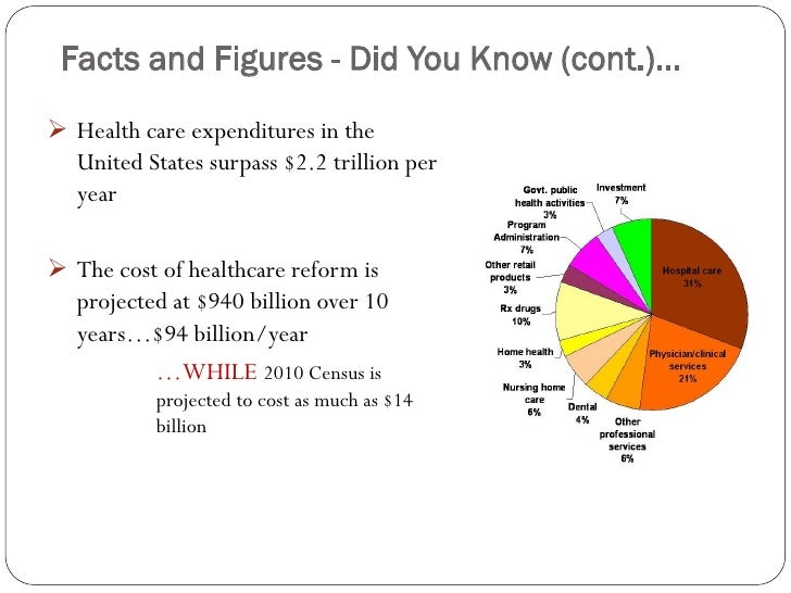 national healthcare reform in us impact on What is healthcare reform medical mutual can help you understand what it is and how it impacts you with articles from our healthcare reform section x search search the site this law is intended to make sweeping changes to healthcare in the united states.