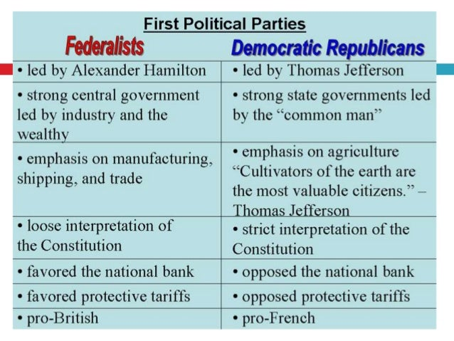 term paper on political parties Read this essay on political parties come browse our large digital warehouse of free sample essays get the knowledge you need in order to pass your classes and more.