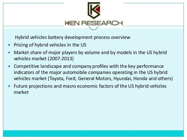 Automotive industry the us hybrid vehicles market for Industrial motor control 7th edition answer key