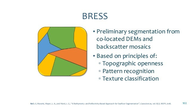 104 Landform ClassificationLocal Ternary Patterns