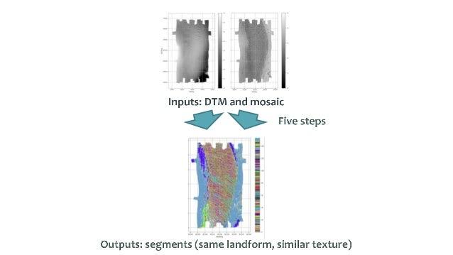 105 Output SegmentsArea Kernels