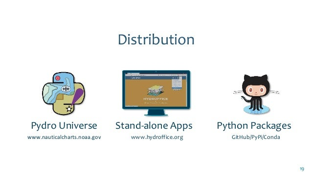 HydrOffice.org ▪ Mobile-first, dynamic website ▪ Based on Django & JavaScript ▪ Per-tool Home Page ▫ Info ▫ Stand-alone do...