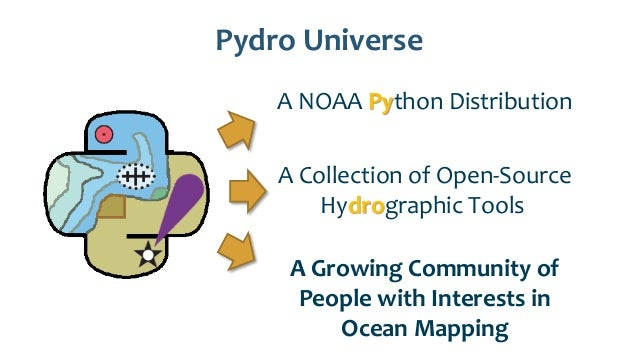 A NOAA Python Distribution Pydro Universe A Collection of Open-Source Hydrographic Tools A Growing Community of People wit...