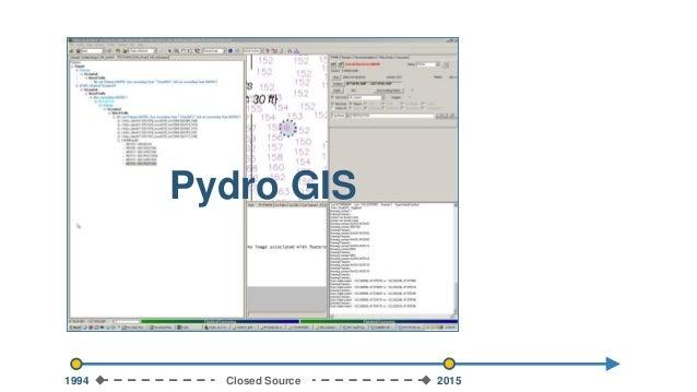 Pydro GIS 1994 2015Closed Source