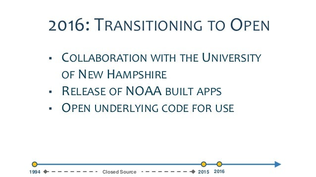 1994 2015Closed Source 2016 2016: TRANSITIONING TO OPEN ▪ COLLABORATION WITH THE UNIVERSITY OF NEW HAMPSHIRE ▪ RELEASE OF ...