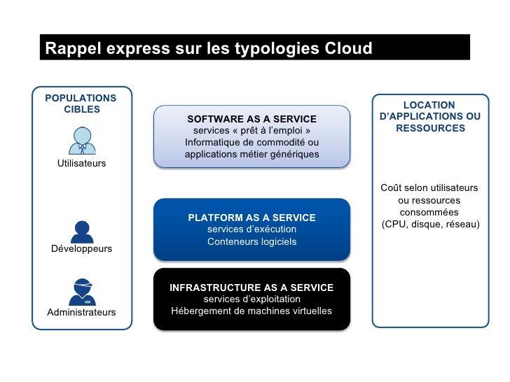 Le Cloud à la française (USI 2012) Slide 2