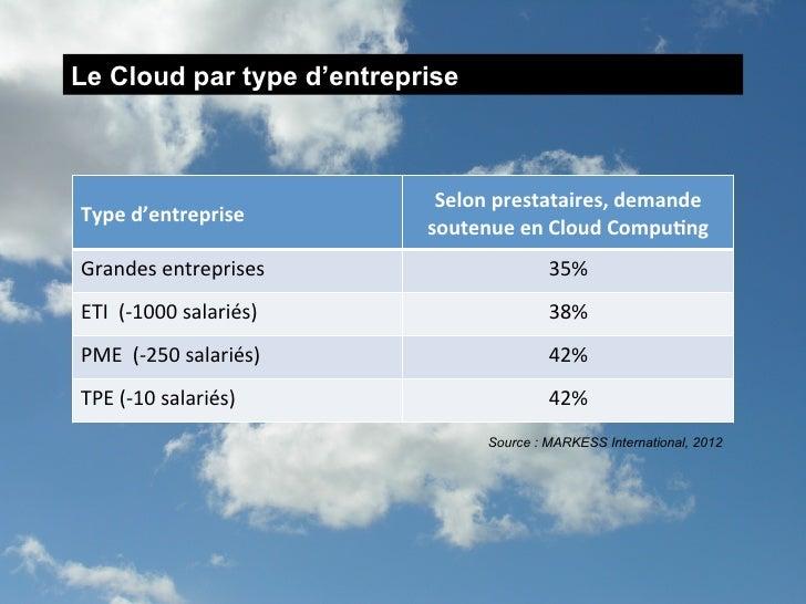 Le Cloud à la française (USI 2012) Slide 3