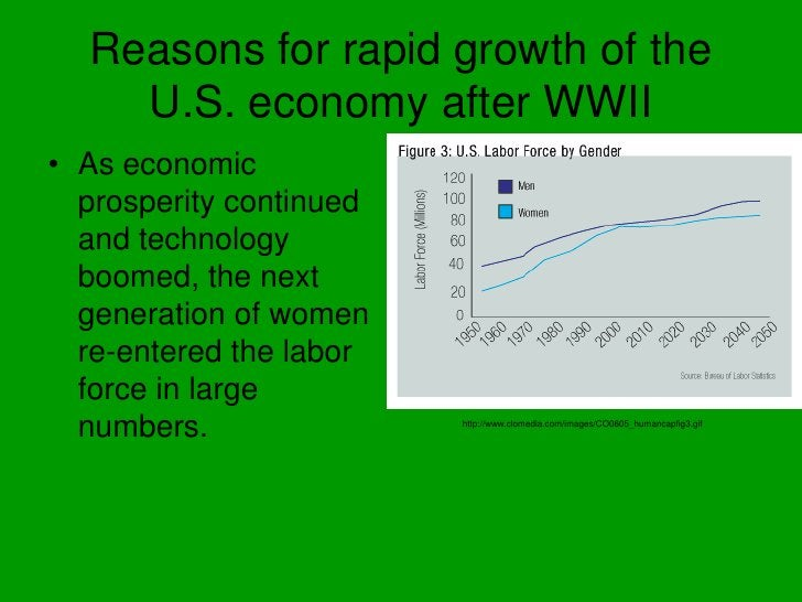 Reasons for rapid growth of the U.S. economy after WWII<br />As economic prosperity continued and technology boomed, the n...