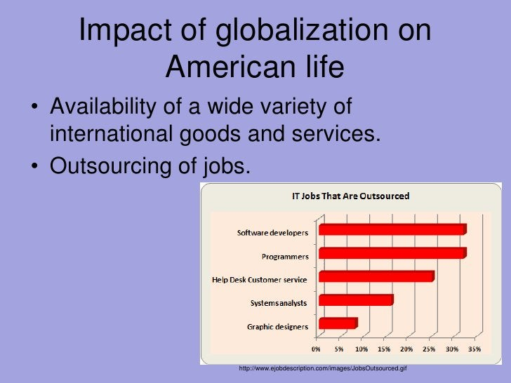 Impact of globalization on American life<br />Availability of a wide variety of international goods and services.<br />Out...