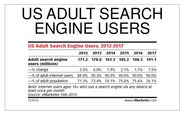 Digital Tv Viewers 12 Us Adult Search