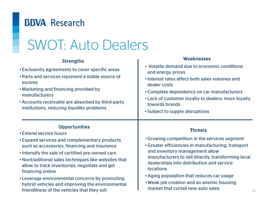 swot analysis geely s automobile Geely automobile analysts: this is the analysts-site for the company geely automobile on markets insider analyst opinions for geely automobile holdings ltd unsponsored american deposit receipt repr 20 shs.