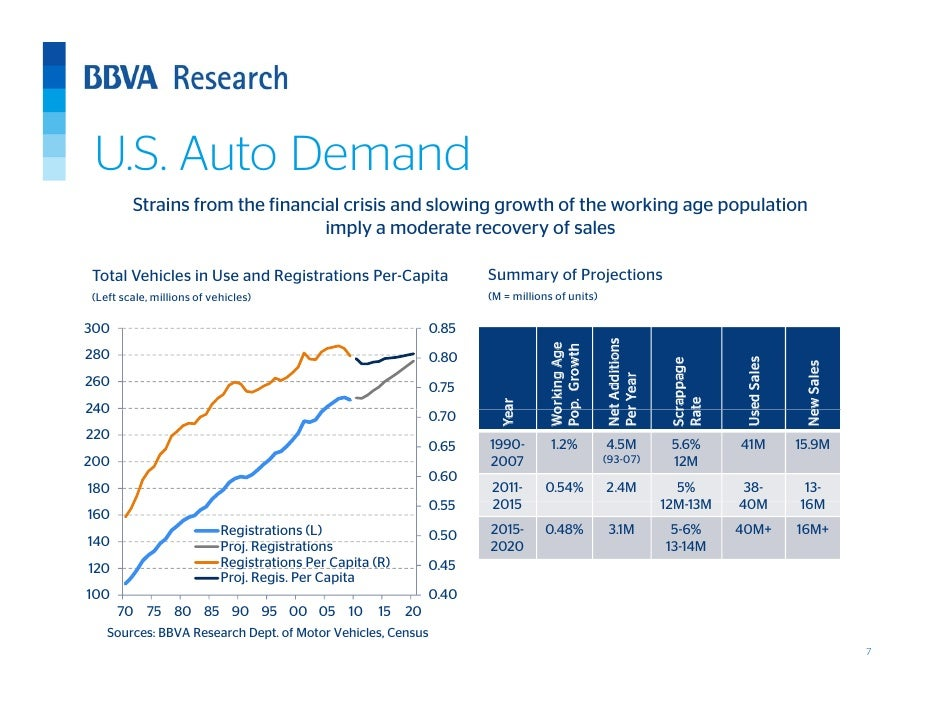 an analysis of us auto industries deception to america This statistic gives a ranking of the world's leading car manufacturers in 2017,  based on revenue  research & analysis  as a result of the volkswagen  diesel deception scandal that emerged in september 2015, the  us vehicle  sales as a share of total - selected carmakers 2015  automotive industry in latin  america.