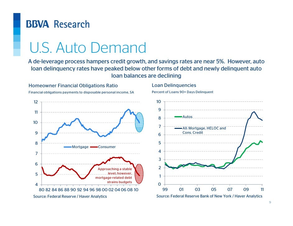 an analysis of us auto industries deception to america This section presents literature that examines three major automotive markets in north america industry statistics, analysis united states automotive.