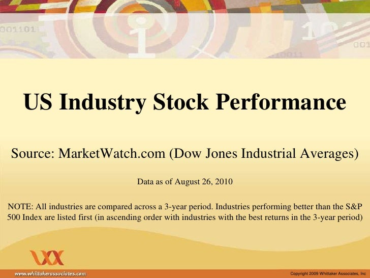 US Industry Stock Performance<br />Source: MarketWatch.com (Dow Jones Industrial Averages)<br />Data as of August 26, 2010...