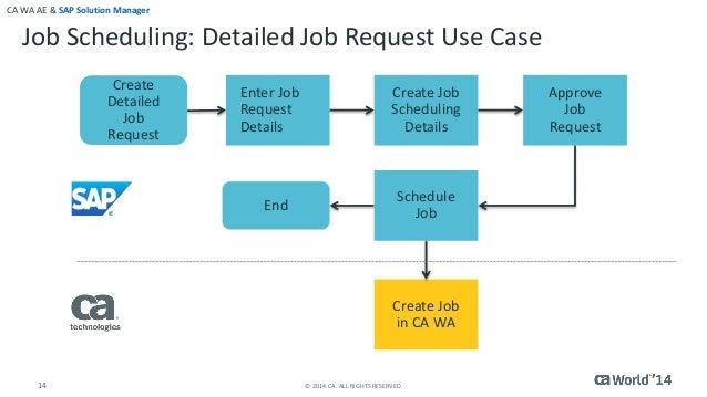 AUTOSYS JOB SCHEDULER PDF DOWNLOAD - (Pdf Lab )