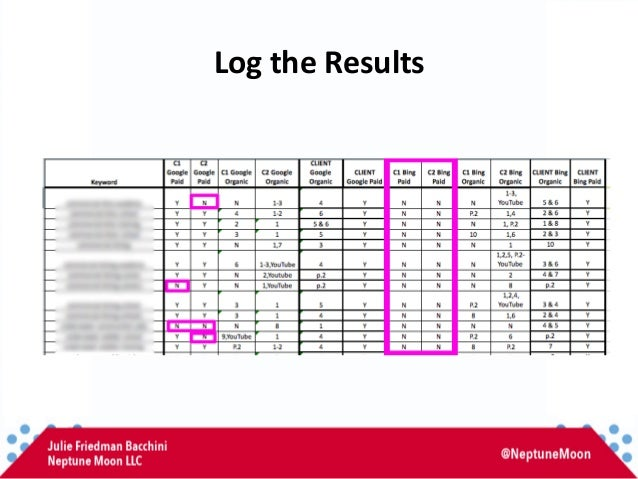 Log  the  Results