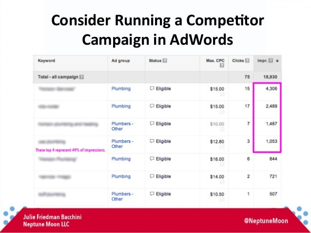 Consider  Running  a  Compe,tor   Campaign  in  AdWords