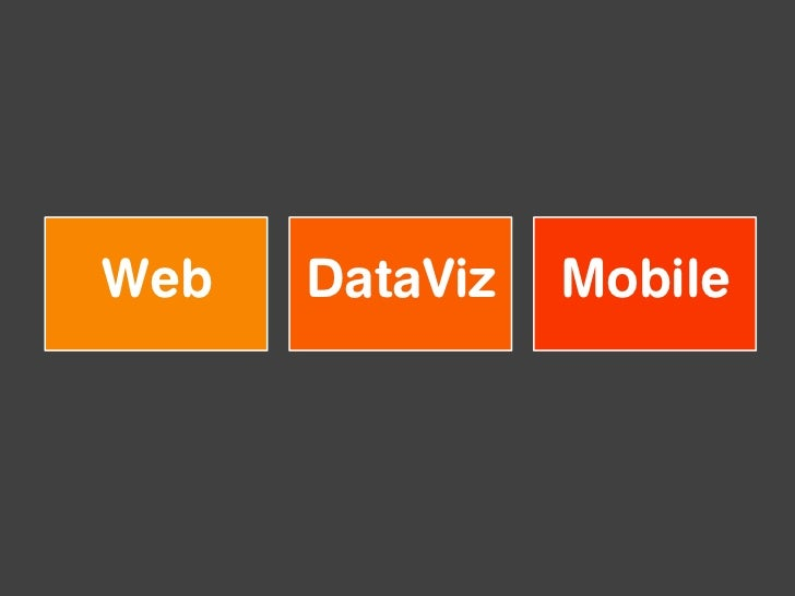 Mobile apps are important.   HTML5 is a reach multiplier.Kendo UI is a productivity multiplier.