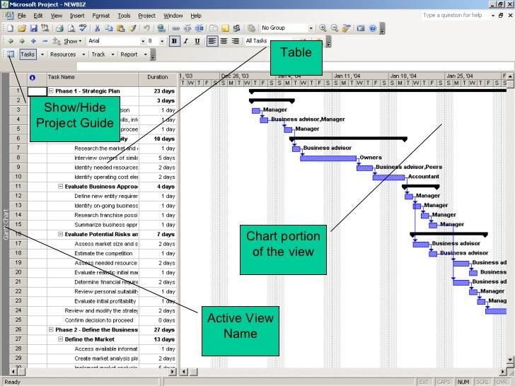 using microsoft project 2003 rh slideshare net Microsoft Project Logo Microsoft Project Icon