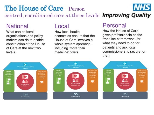 House of care model