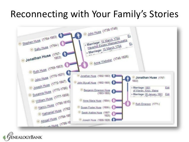 reconnecting families Contact between children in out-of-home care and their birth families literature review contact between children in out-of-home care and their.