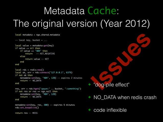 Metadata Cache:  The original version (Year 2012)  Issues  local metadata = ngx.shared.metadata  -- local key, bucket = .....