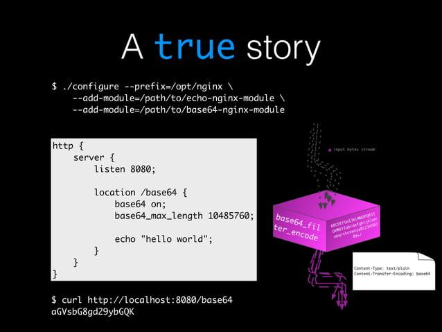 A true story  $ ./configure --prefix=/opt/nginx   --add-module=/path/to/echo-nginx-module   --add-module=/path/to/base64-n...
