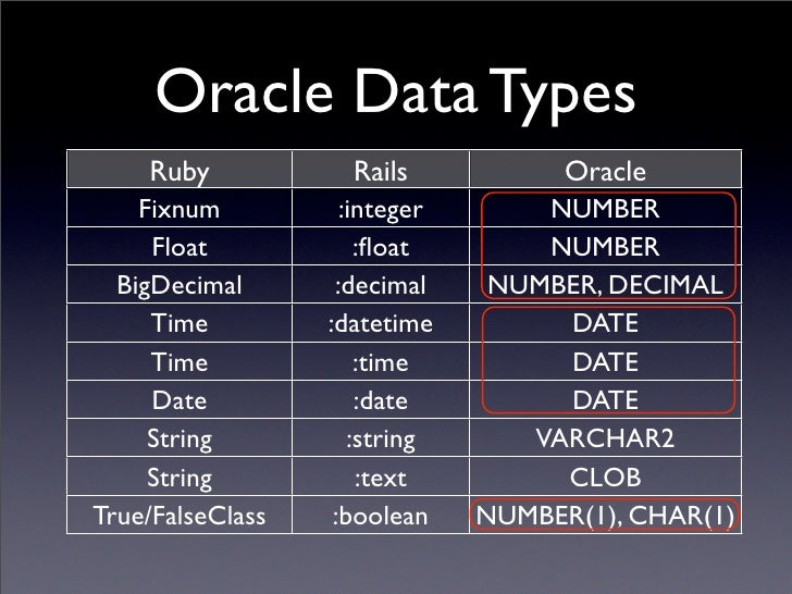 Using Ruby On Rails With Legacy Oracle Databases